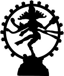 Mely csoport tartozik a hinduizmushoz?